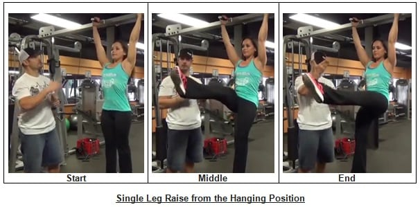 Single Leg Raise from the Hanging Position