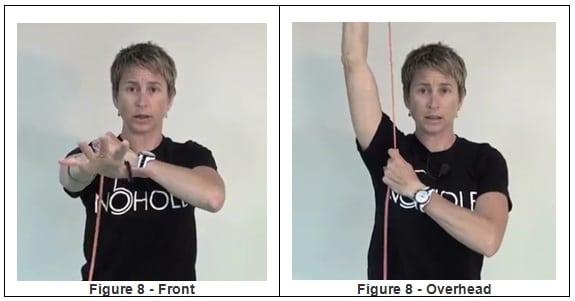 Figure 8 - Front & Overhead