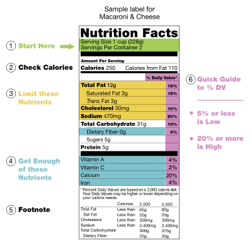 US_Nutritional_Fact_Label