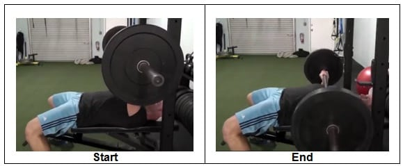 Reverse Grip Bench Press (Side View)