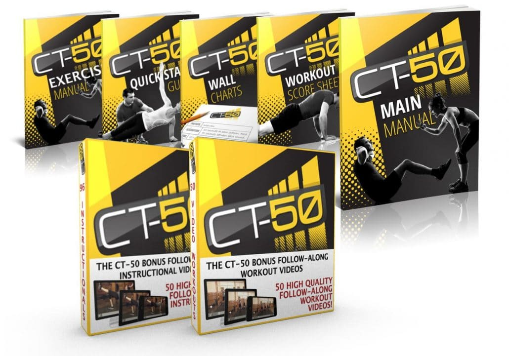 CT 50 Product Image B 3 KILLER Cross Training Workouts