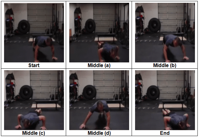Rings or Lateral Push Up Why You MUST Use Progressions?