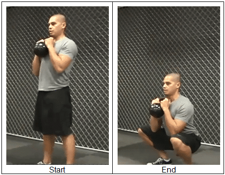How to do Goblet Squat Exercise