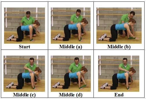 Hands Out Front side view 3 Mini Band Floor Exercise for Shoulder Health