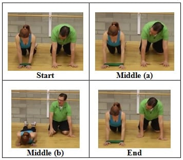 Push Up front view 3 Mini Band Floor Exercise for Shoulder Health