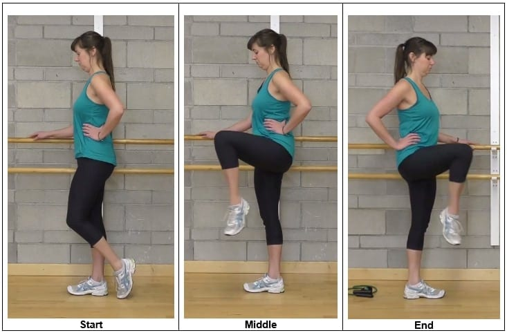 Image result for hip circles